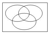 Ressources pdagogiques diagrammes de venn tlcharger un exemple ccuart Images