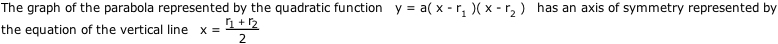 how to find the axis of symmetry in factored form