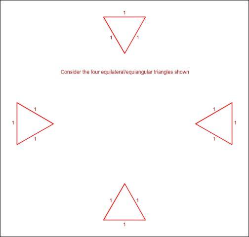 The Twelve Part Unit Circle